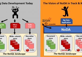 NoDA – Unified NoSQL Data Access Operators